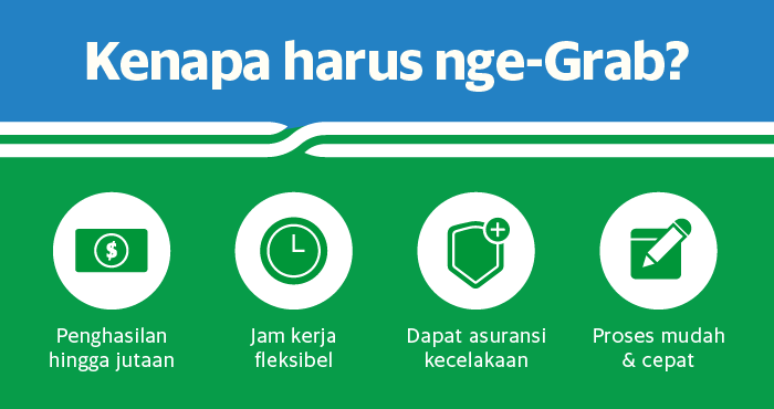 Cara daftar driver Grabbike ojek online mudah dengan KUDO